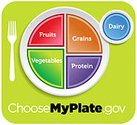MyPlate system